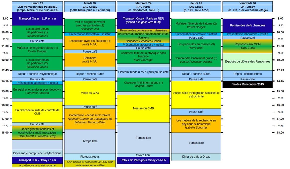 https://indico.in2p3.fr/event/17837/images/5440-20190624_agenda_Rencontres_2019_semaine_2.JPG