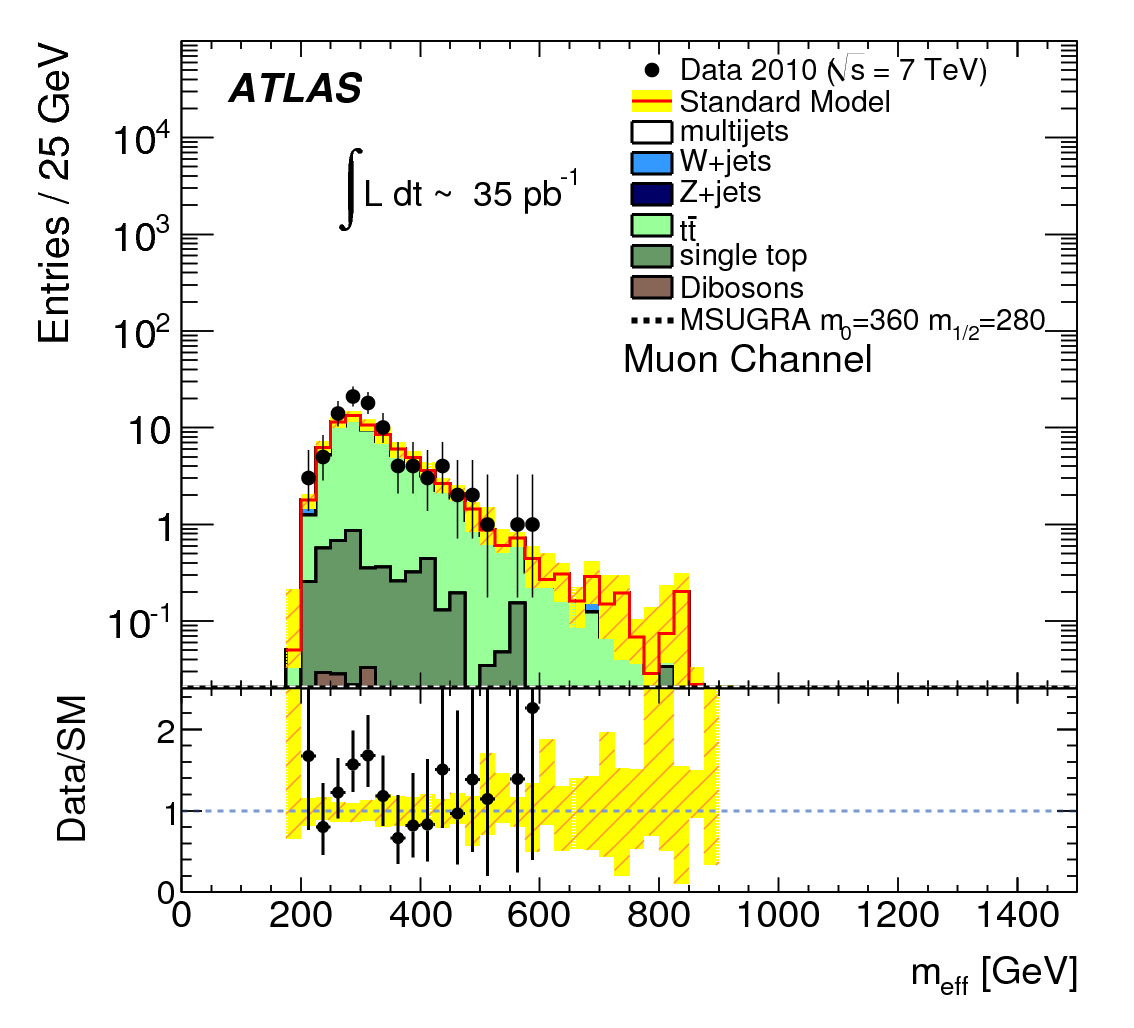 """rencontres de moriond 2011 Today during the 50th session of """"rencontres de moriond"""" in la thuile (lhc) in 2011 and 2012 at centre-of-mass energies of 7 and 8 tev."""